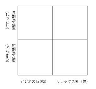4分類_03